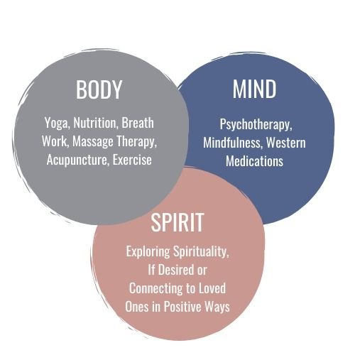 integrative holistic care